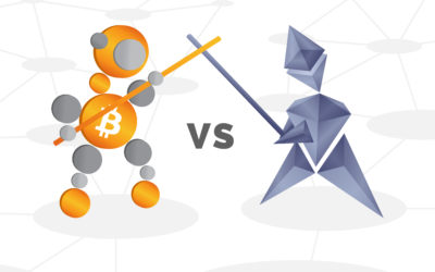 Bitcoin and Ethereum Price Predictions